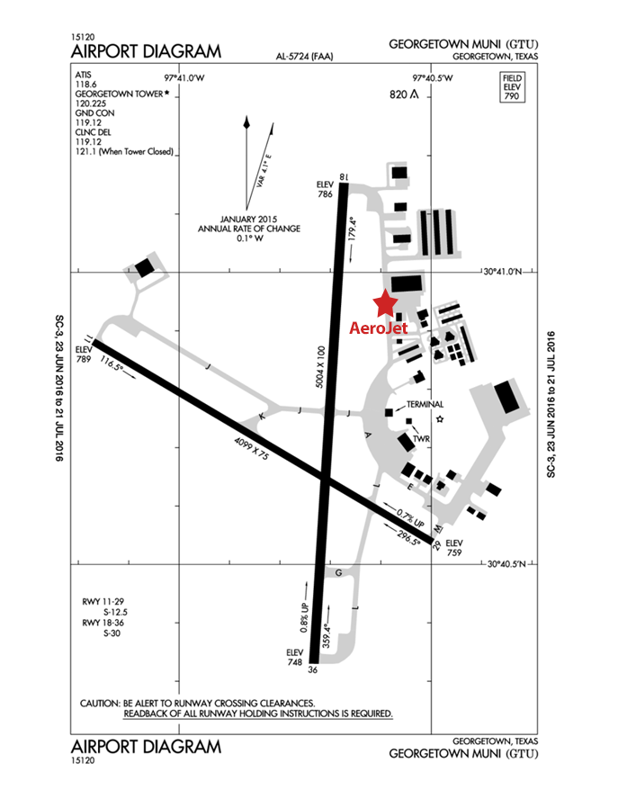 AEROJET CENTER, LLC Map